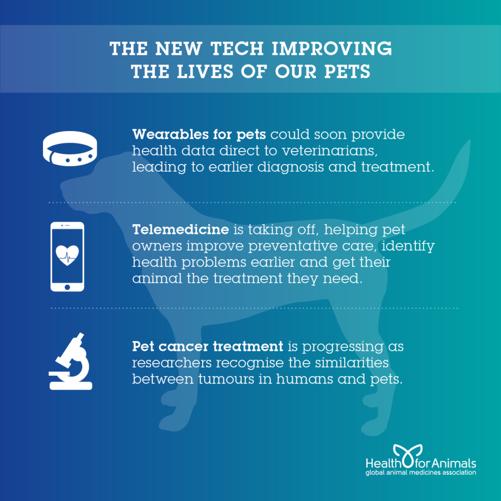 New Tech Improving Lives of Our Pets