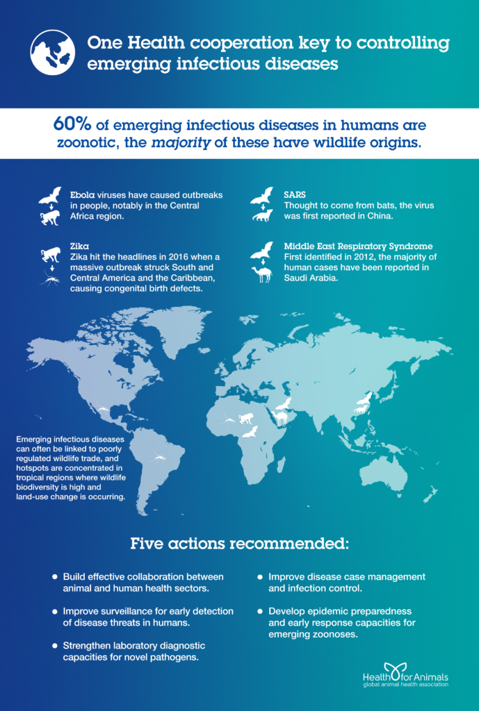 One Health – Cooperation key to controlling emerging infectious diseases