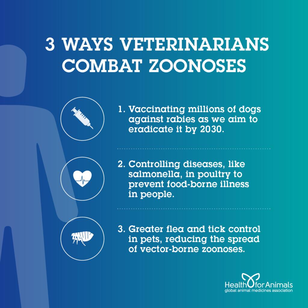 Three Ways Vets Combat Zoonoses